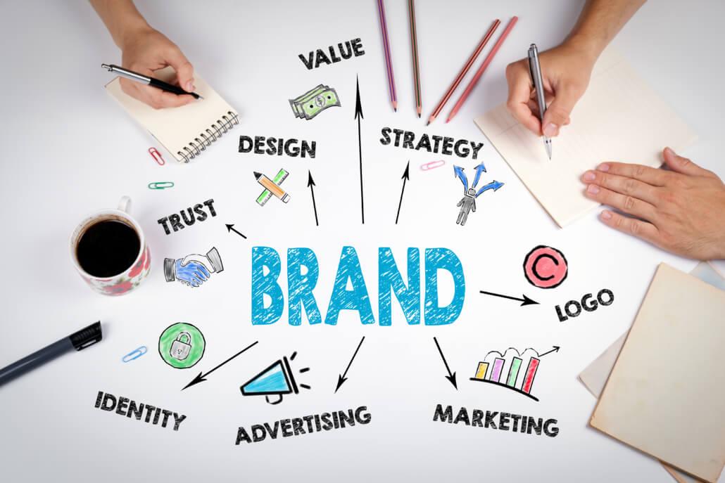 Marketing Brand Global